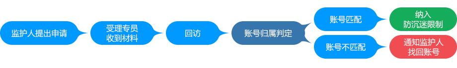server_img.jpg